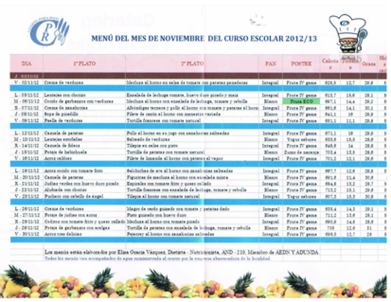 Servicio de comedor: Menús Noviembre 2012